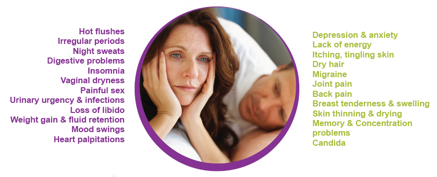 Shop the range of products for vaginal dryness low libido live better with menopause